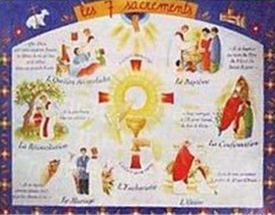 Poster Les 7 Sacrements