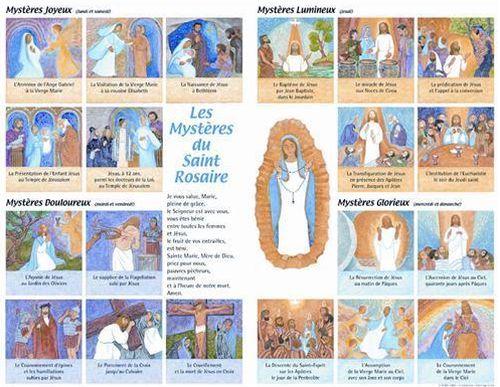 Poster Les Mystères du rosaire