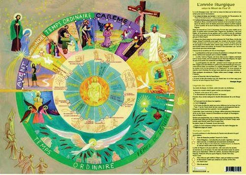 Poster Année Liturgique