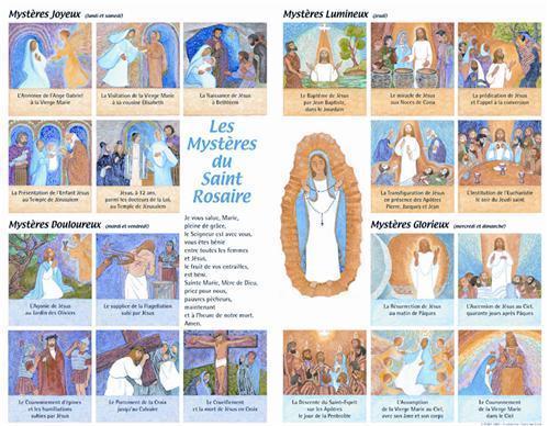 Poster Les Mystères du rosaire.
